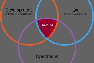DevOps image from Wikipedia